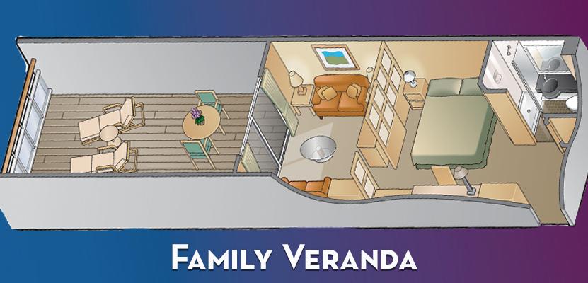 Deluxe Veranda Staterooms