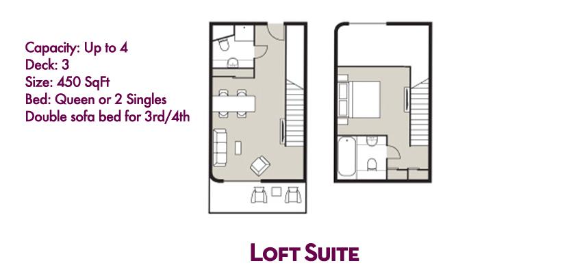 Loft Suites (LFS)